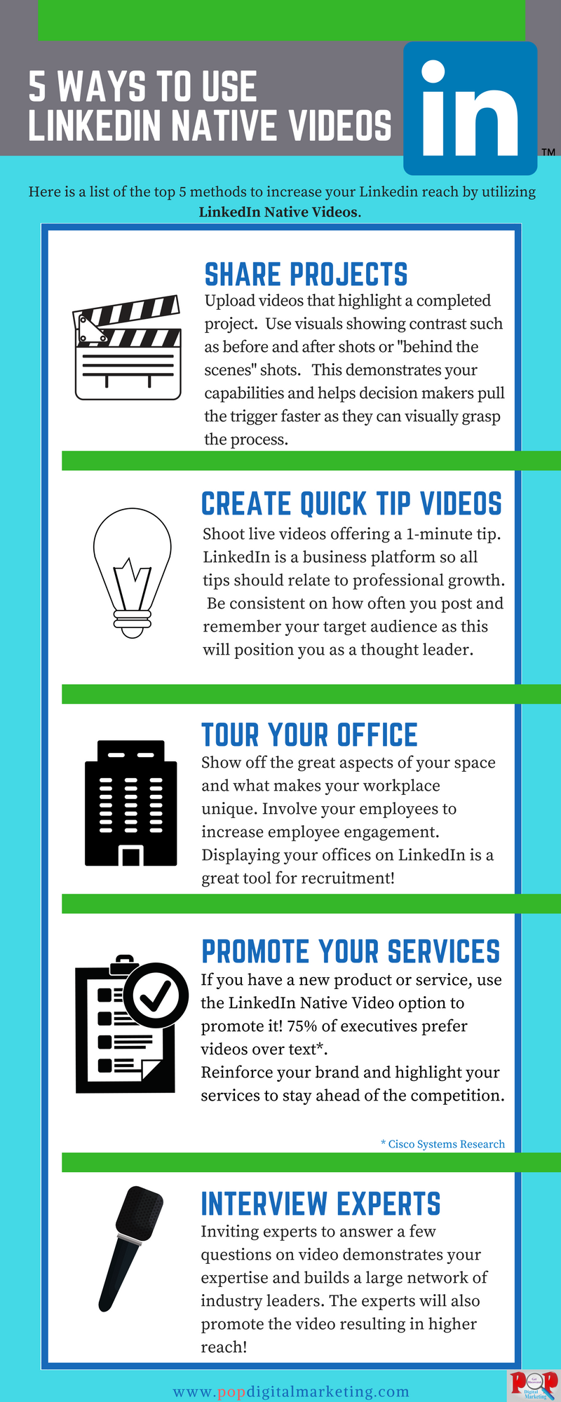 5 Ways To Use LinkedIn Native Videos | Infographic
