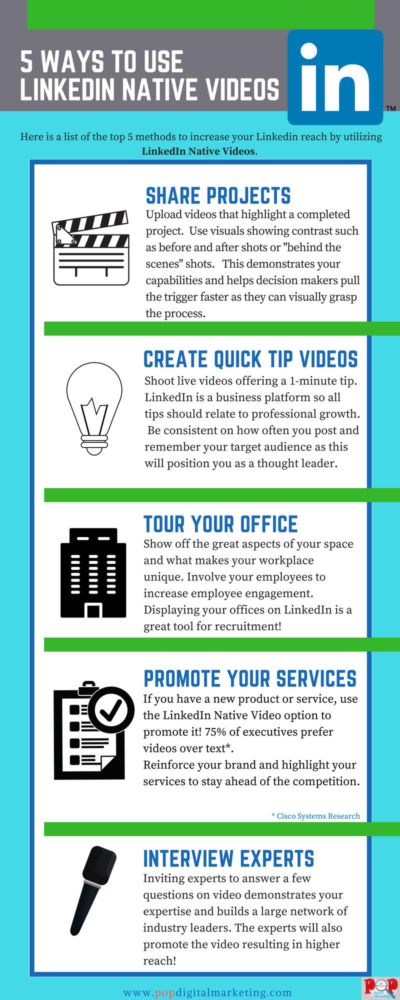 LinkedIn Video Infographic
